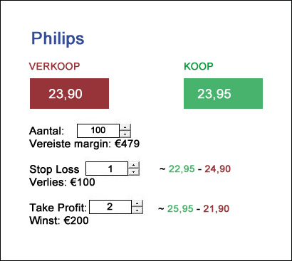 cfd-trade-philips.jpg
